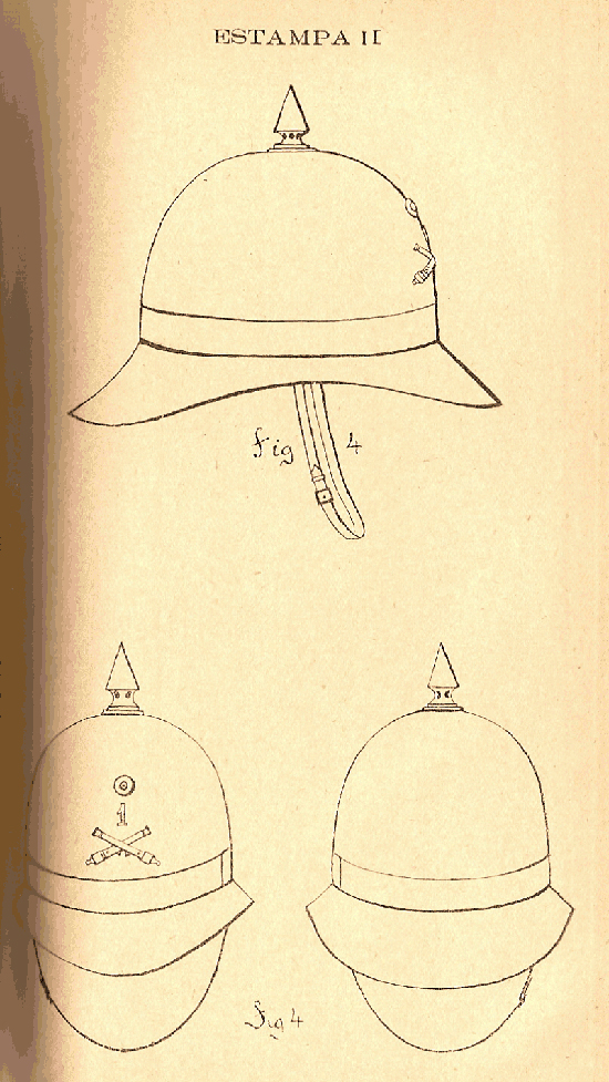 Fig 3: Dress regulations for the 1913 helmet.